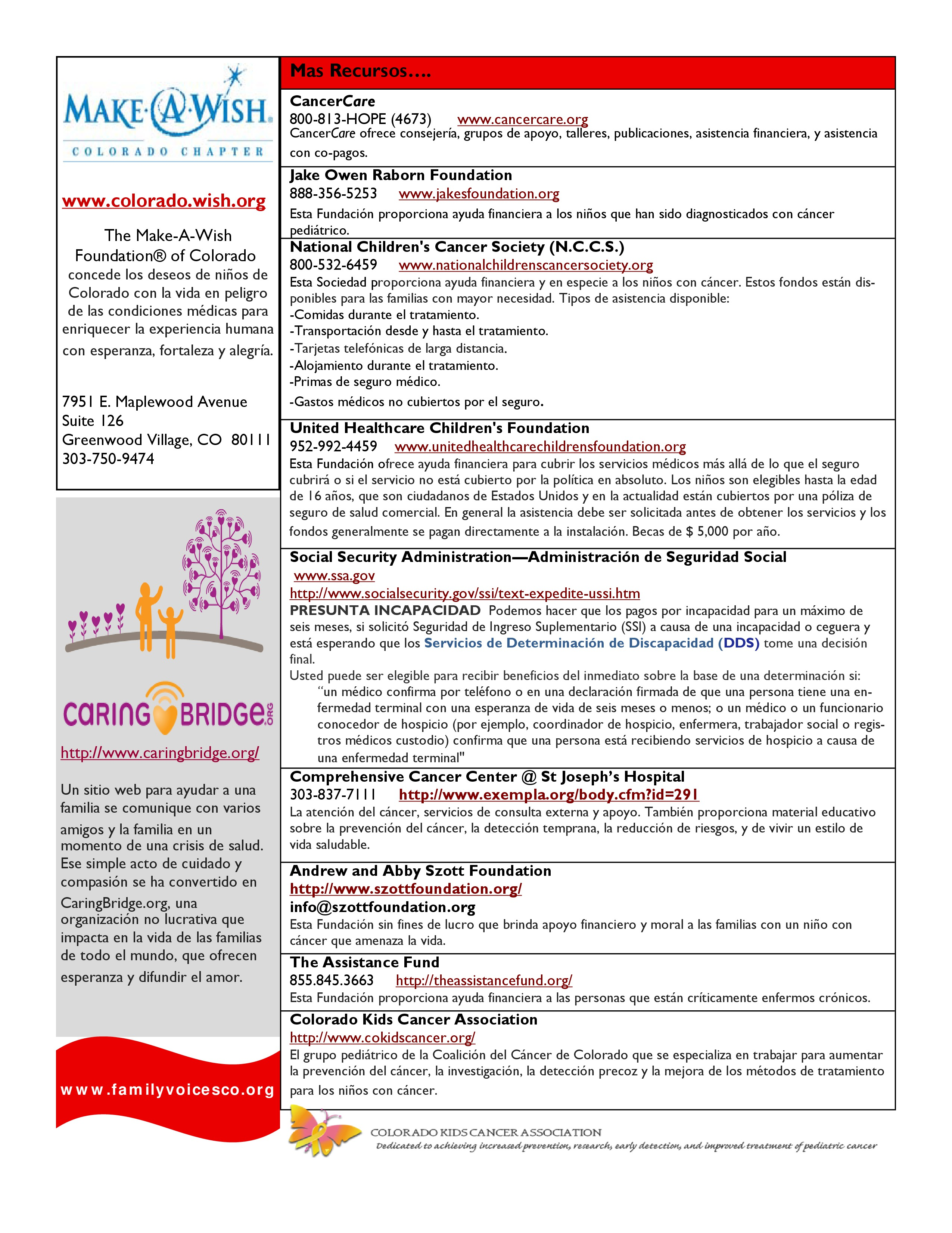 fast fact cancer resources espanol 6 14 page 1 2
