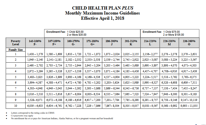 Medicaid Buy-In for Children with Disabilities | Family Voices Colorado